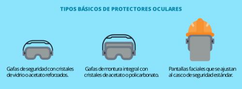 Equipos de protección ocular